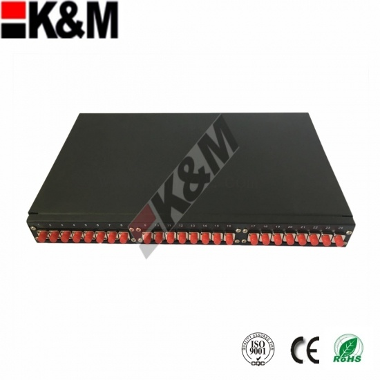 Optical Fiber Patch Panel  SC,LC FC